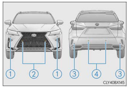 Lexus RX. Using the driving support systems