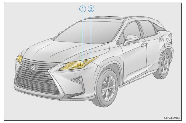 Lexus RX. Do-it-yourself maintenance